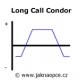 Long Call Condor