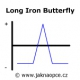 Long Iron Butterfly