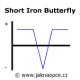 Short Iron Butterfly